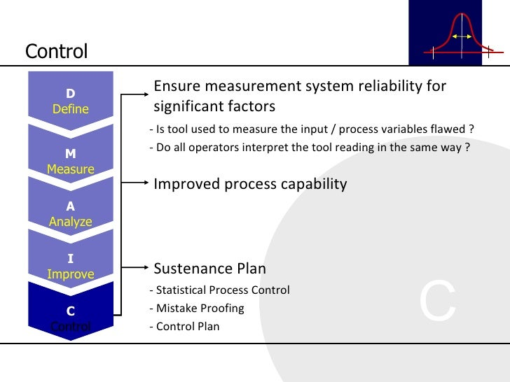 Ensure measurement system reliability for significant factors Improved process capability Sustenance Plan - Is tool used t...