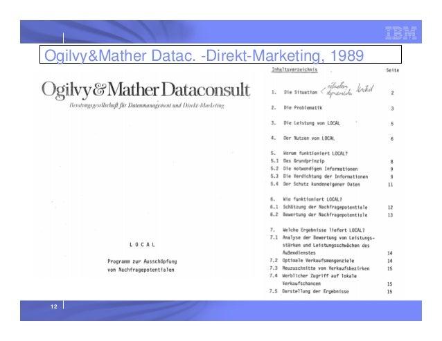 Ogilvy&Mather Datac. -Direkt-Marketing, 1989  12