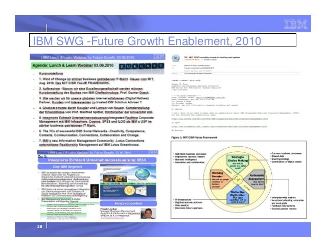 IBM SWG -Future Growth Enablement, 2010  28