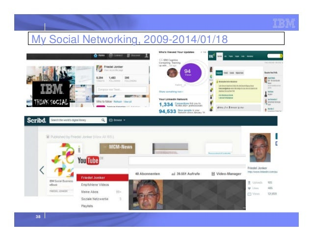 My Social Networking, 2009-2014/01/18  38