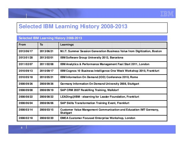 Selected IBM Learning History 2008-2013 Selected IBM Learning History 2008-2013 From  To  Learnings  2013/06/17  2013/06/2...