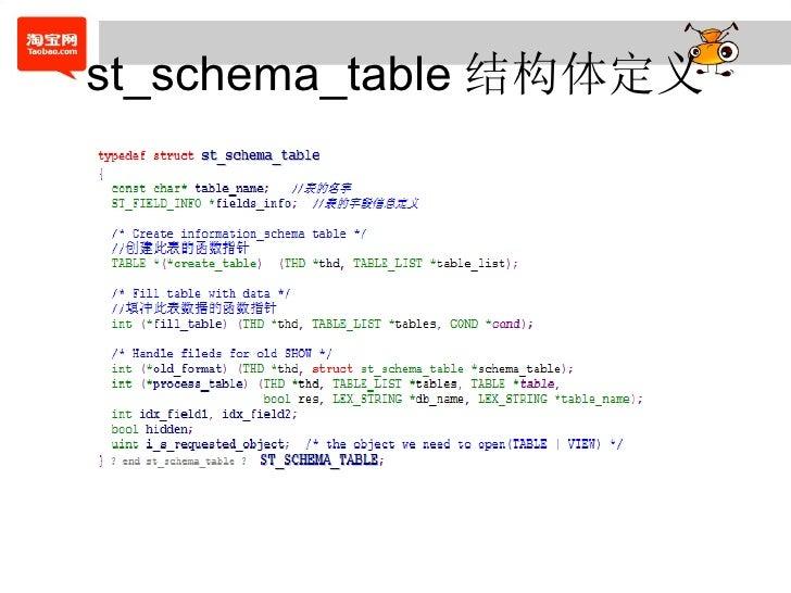 st_schema_table 结构体定义