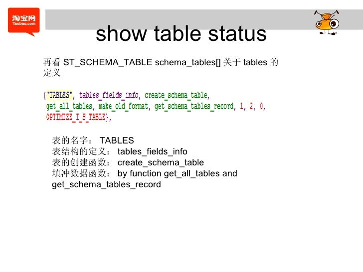 show table status 再看 ST_SCHEMA_TABLE schema_tables[] 关于 tables 的定义 表的名字: TABLES 表结构的定义: tables_fields_info 表的创建函数: create_...