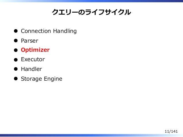 クエリーのライフサイクル Connection Handling Parser Optimizer Executor Handler Storage Engine 11/141