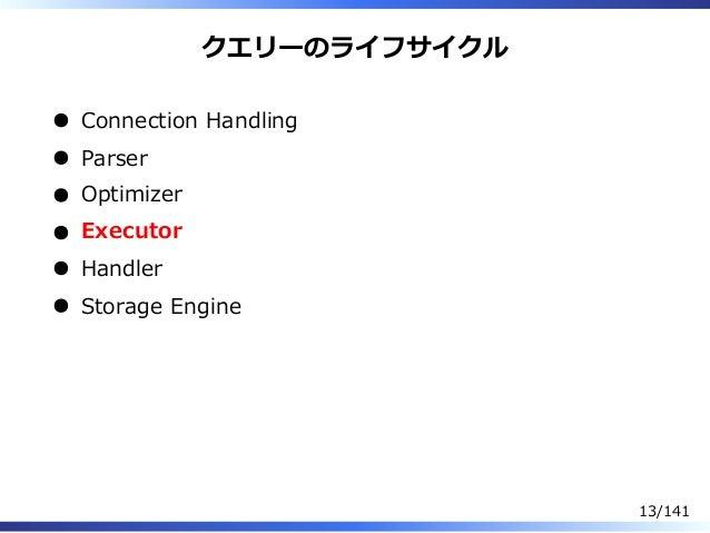 クエリーのライフサイクル Connection Handling Parser Optimizer Executor Handler Storage Engine 13/141