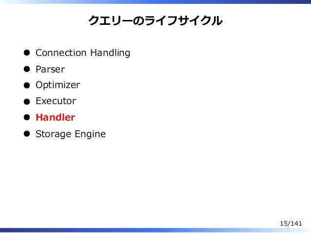 クエリーのライフサイクル Connection Handling Parser Optimizer Executor Handler Storage Engine 15/141