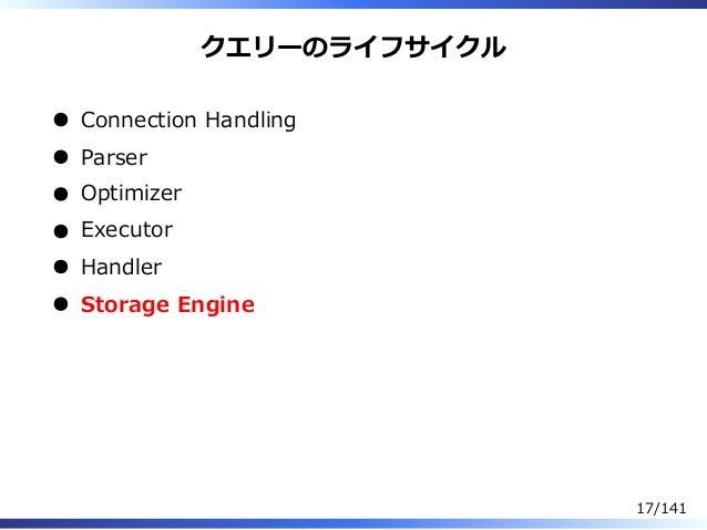 クエリーのライフサイクル Connection Handling Parser Optimizer Executor Handler Storage Engine 17/141