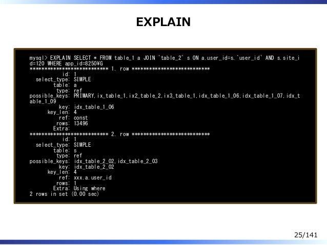 EXPLAIN mysql> EXPLAIN SELECT * FROM table_1 a JOIN `table_2` s ON a.user_id=s.`user_id` AND s.site_i d=120 WHERE app_id=8...