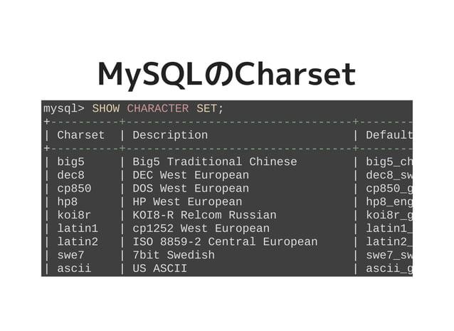 MySQLのCharsetMySQLのCharset mysql> SHOW CHARACTER SET; +----------+---------------------------------+----------------- | Ch...