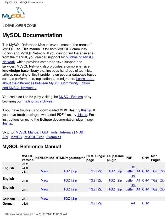 MySQL AB :: MySQL Documentation  :: DEVELOPER ZONE  MySQL Documentation The MySQL Reference Manual covers most of the area...