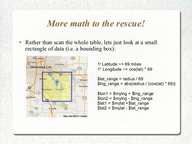 MySQL and GIS Programming