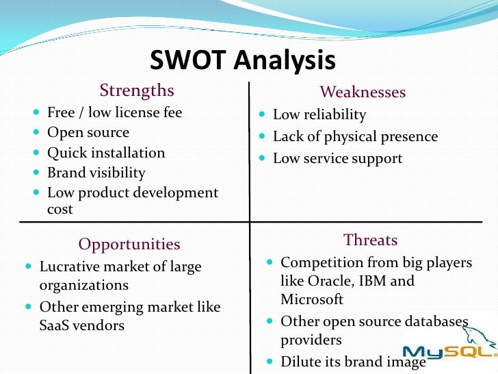 Analyzing an Organization's Strengths, Weaknesses and Growth Opportunities