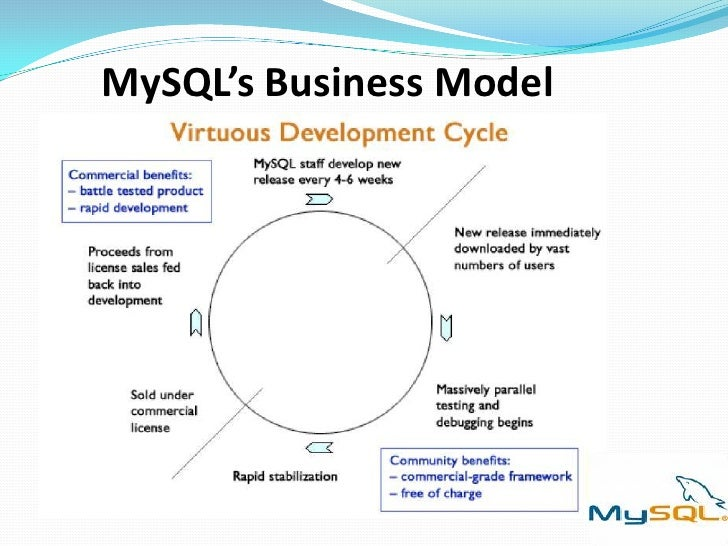 a swot analysis of sun microsystems Ibm swot dr jill novak  advances since the early twentieth century from tabulating countries' census reports to sporting event analysis to  sun microsystems.