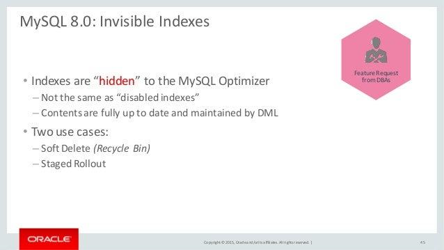 mysql 8 release date