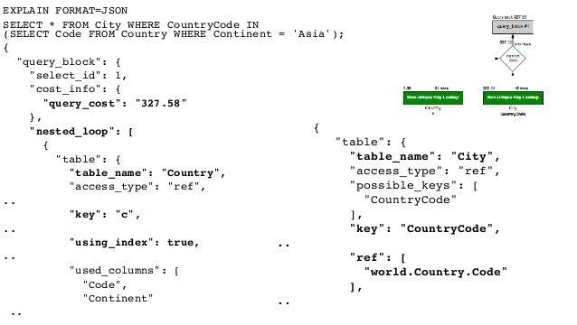 Alter table add non unique index oracle