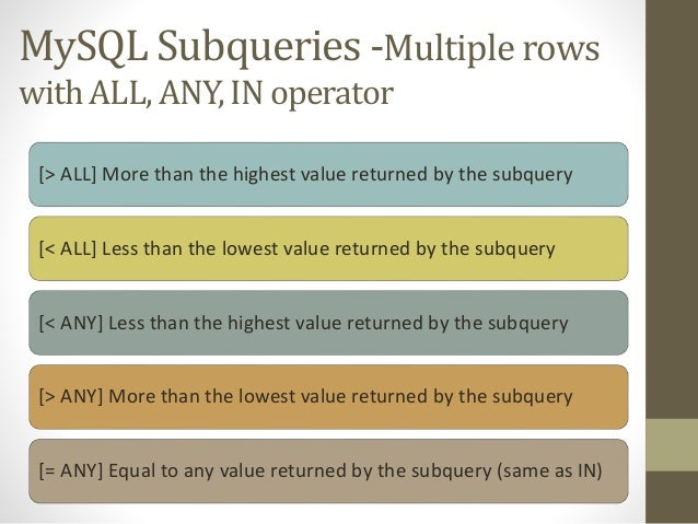 joins and subqueries in sql pdf