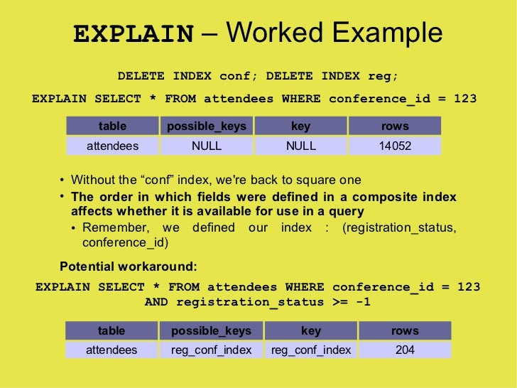 EXPLAIN – Worked Example               DELETE INDEX conf; DELETE INDEX reg; EXPLAIN SELECT * FROM attendees WHERE conferen...