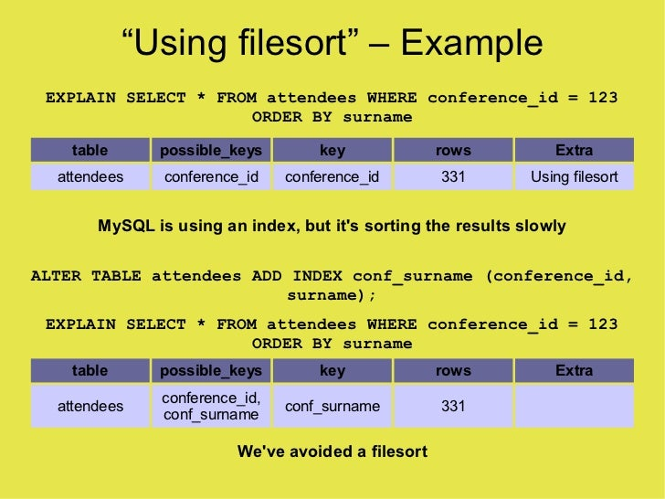 """""""Using filesort"""" – Example  EXPLAIN SELECT * FROM attendees WHERE conference_id = 123                      ORDER BY surnam..."""