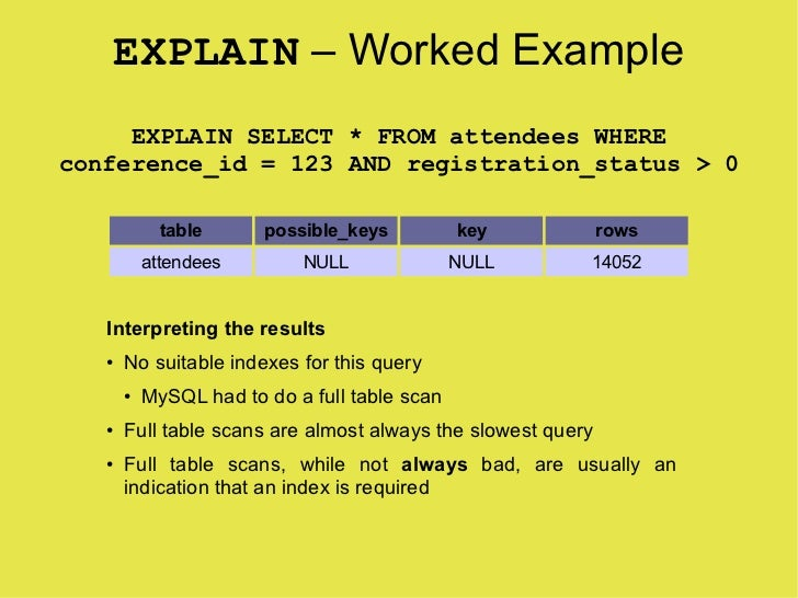EXPLAIN – Worked Example      EXPLAIN SELECT * FROM attendees WHERE conference_id = 123 AND registration_status > 0       ...