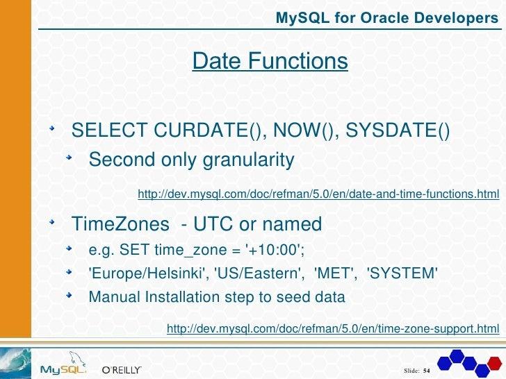 Mysql date functions in Australia