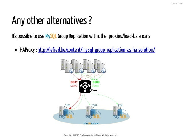 Any other alternatives ? It's possible to use MySQL Group Replication with other proxies/load-balancers HAProxy : http://l...