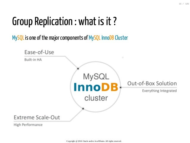 Group Replication : what is it ? MySQL is one of the major components of MySQL InnoDB Cluster  Copyright@2016Oraclean...
