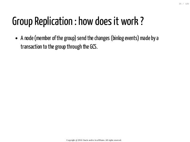 Group Replication : how does it work ? A node (member of the group) send the changes (binlog events) made by a transaction...
