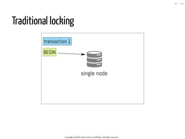 Traditional locking Copyright@2016Oracleand/oritsaffiliates.Allrightsreserved. 49/126