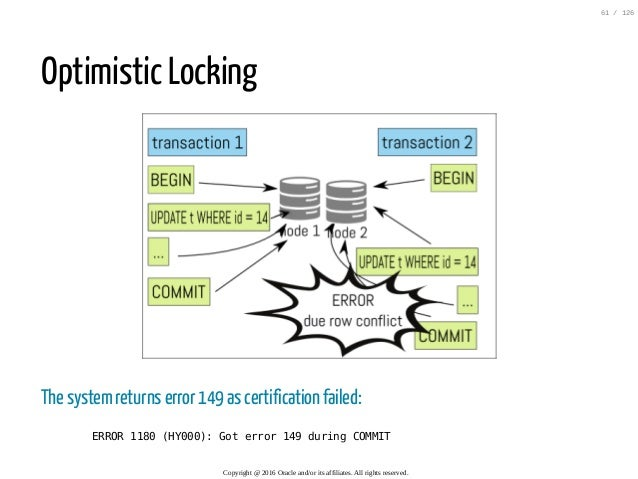 Optimistic Locking The systemreturns error 149 as certification failed: ERROR 1180 (HY000): Got error 149 during COMMIT Co...