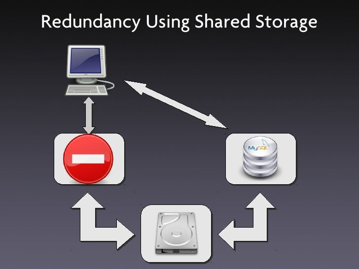 Related Tools / Links ●   Linux Heartbeat     http://linux-ha.org/ ●   Red Hat Cluster Suite     http://www.redhat.com/clu...