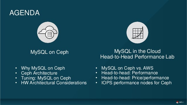 My SQL and Ceph: Head-to-Head Performance Lab Slide 3