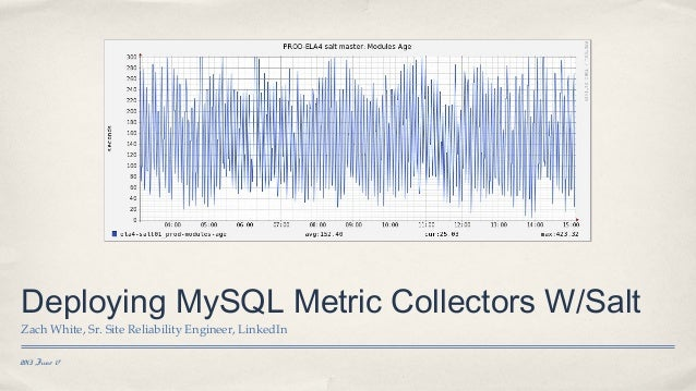 2013 June 17 Deploying MySQL Metric Collectors W/Salt Zach White, Sr. Site Reliability Engineer, LinkedIn