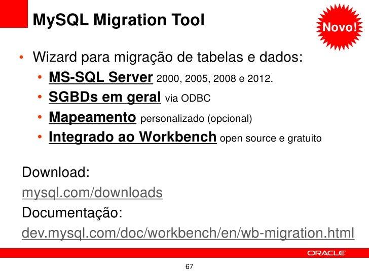 5.2.40 GRATUITEMENT TÉLÉCHARGER MYSQL WORKBENCH