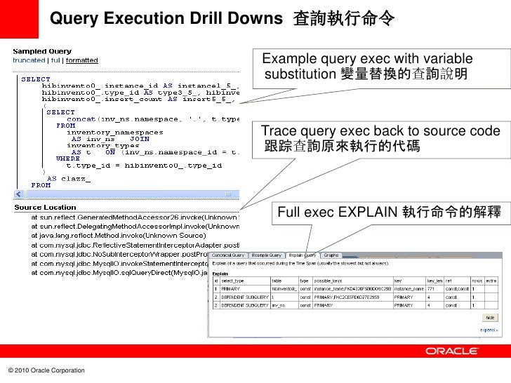 Query Execution Drill Downs 查詢執行命令                                 Example query exec with variable                       ...