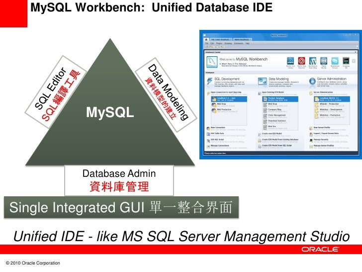 MySQL Workbench: Unified Database IDE                            MySQL                            Database Admin          ...