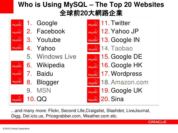 Who is Using MySQL – The Top 20 Websites                         全球前20大網路企業                      1. Google                ...
