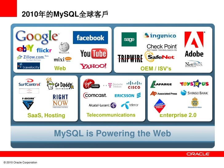 2010年的MySQL全球客戶                            Web                        OEM / ISV's                 SaaS, Hosting    Telecom...
