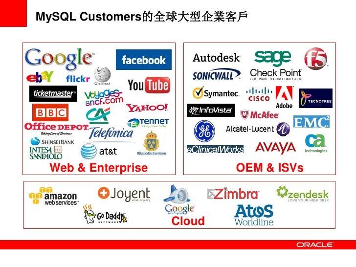 MySQL Customers的全球大型企業客戶 Web & Enterprise           OEM & ISVs                    Cloud
