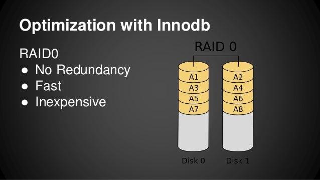Optimization with Innodb RAID0 ● No Redundancy ● Fast ● Inexpensive