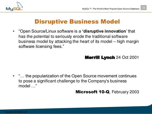 MySQL fundraising pitch deck ($16 million Series B round - 2003)