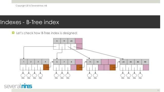 Wonderful Hash Index (Memory); 11.