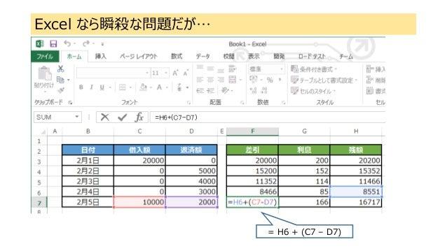 Excel なら瞬殺な問題だが… = H6 + (C7 – D7)
