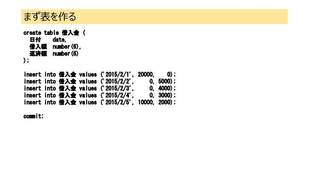 まず表を作る create table 借入金 ( 日付 date, 借入額 number(6), 返済額 number(6) ); insert into 借入金 values ('2015/2/1', 20000, 0); insert i...