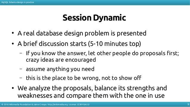 MySQL Schema Design in Practice