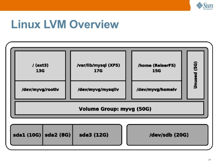 how to read write lock multiple tables in mysql