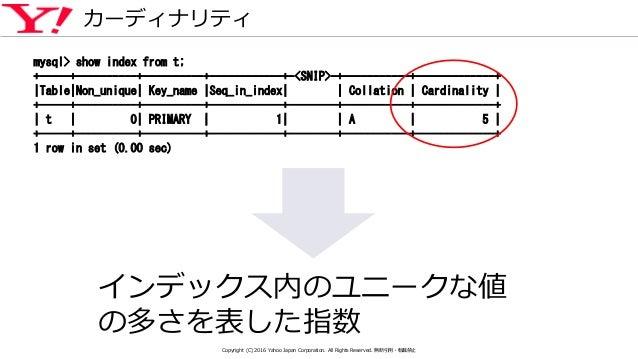カーディナリティ mysql> show index from t; +-----+----------+----------+------------+-<SNIP>-+-----------+-------------+ |Table|No...