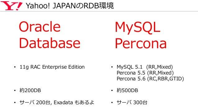 Yahoo! JAPANのRDB環境 • 11g RAC Enterprise Edition • 約200DB • サーバ 200台, Exadata もあるよ • MySQL 5.1 (RR,Mixed) Percona 5.5 (RR,M...
