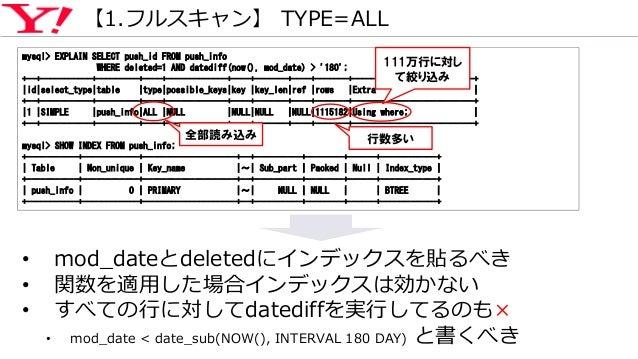 【1.フルスキャン】 TYPE=ALL mysql> EXPLAIN SELECT push_id FROM push_info WHERE deleted=1 AND datediff(now(), mod_date) > '180'; +-...