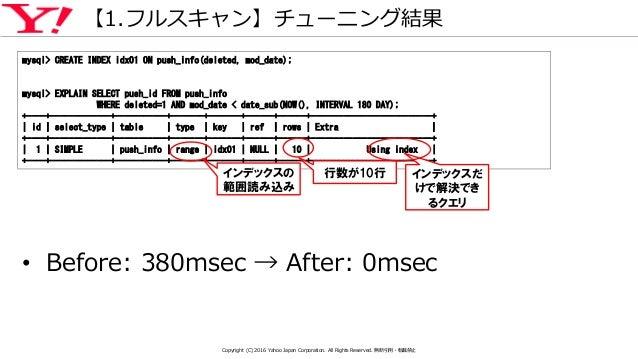 【1.フルスキャン】チューニング結果 mysql> CREATE INDEX idx01 ON push_info(deleted, mod_date); mysql> EXPLAIN SELECT push_id FROM push_info...