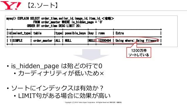 【2.ソート】 mysql> EXPLAIN SELECT order_time,seller_id,image_id,item_id,<省略> FROM order_master WHERE is_hidden_page = '0' ORDE...